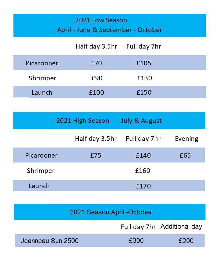 2021 Price list Mylor Boat Hire